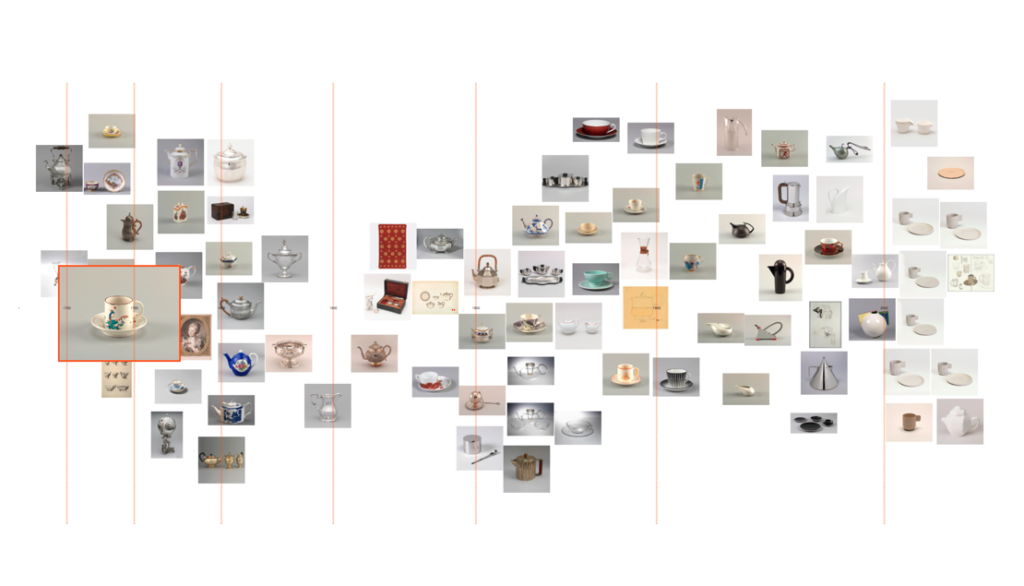 Timeline visualisation of items tagged 'Coffee and Tea drinking' in the Cooper Hewitt Smithsonian Design Museum collection