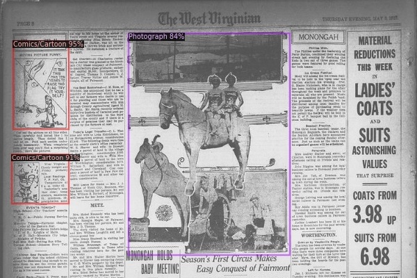 A historic newspaper with bounding boxes identifying the visual content